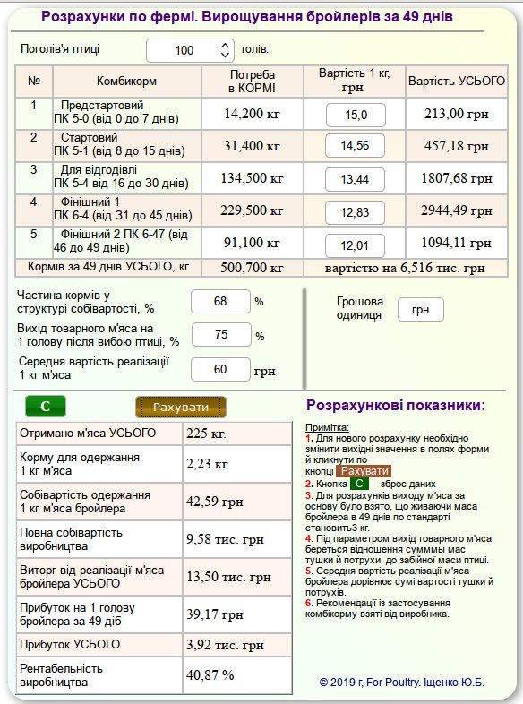 Калькулятор розрахунку прибутку від виhрощування бройлерів
