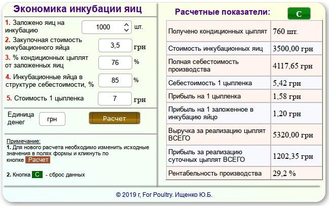 Онлайн калькулятор расчета прибыли инкубатория